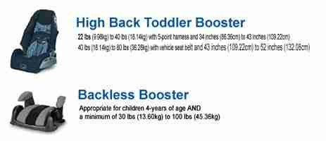 How to rent a car seat - Toddler Booster Seat